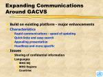 expanding communications around gacvs