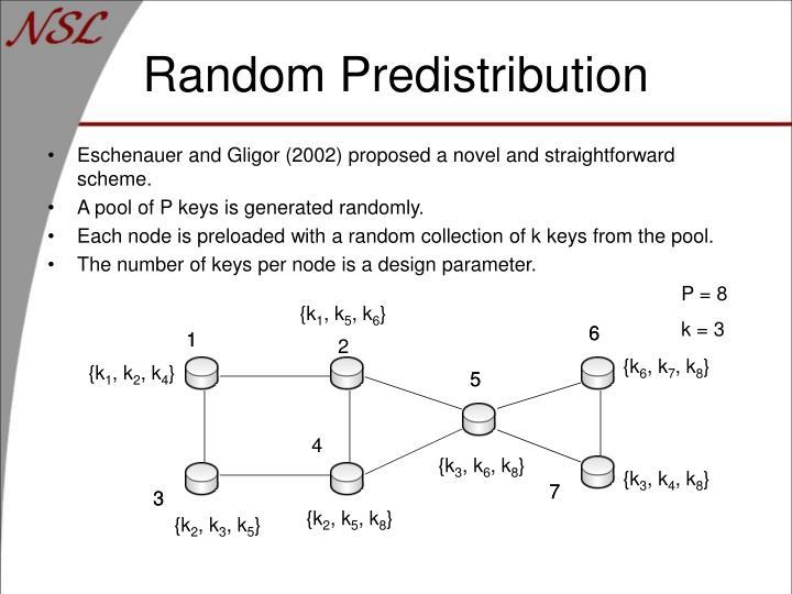 Random Predistribution