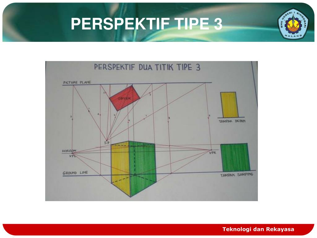 PPT PERSPEKTIF DUA TITIK HILANG PowerPoint Presentation