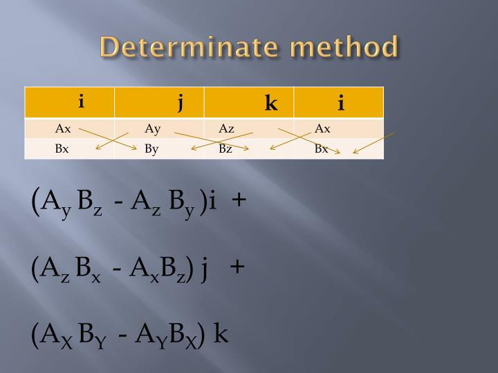 Determinate method