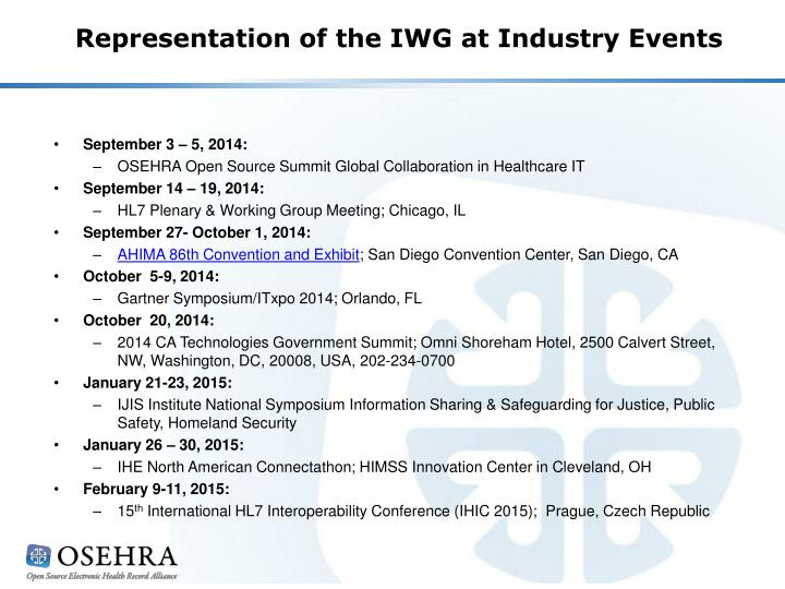 Representation of the IWG at Industry Events