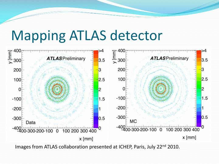 Mapping ATLAS detector