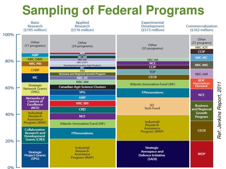 Sampling of Federal Programs