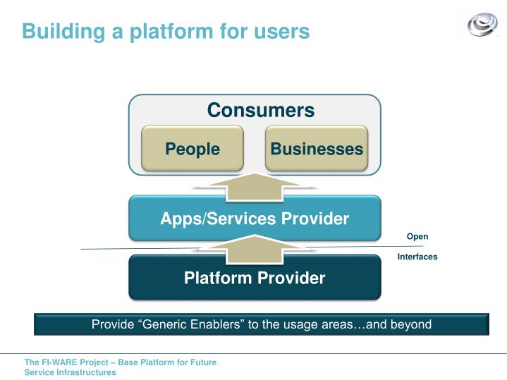 Building a platform for users