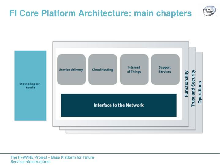 FI Core Platform Architecture: main chapters