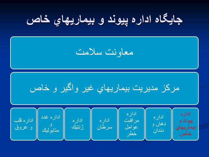 جايگاه اداره پيوند و بيماريهاي خاص