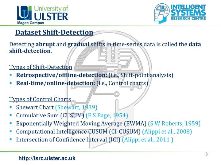 Dataset Shift-Detection