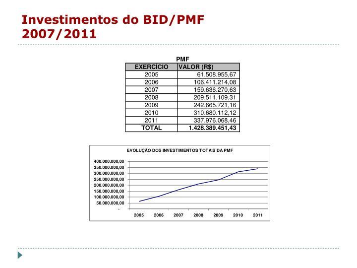 Investimentos do BID/PMF 2007/2011