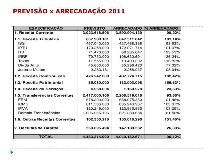 PREVISÃO x ARRECADAÇÃO 2011