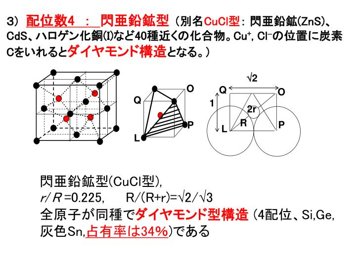 PPT - 1) CsCl 型 塩化セシウム...