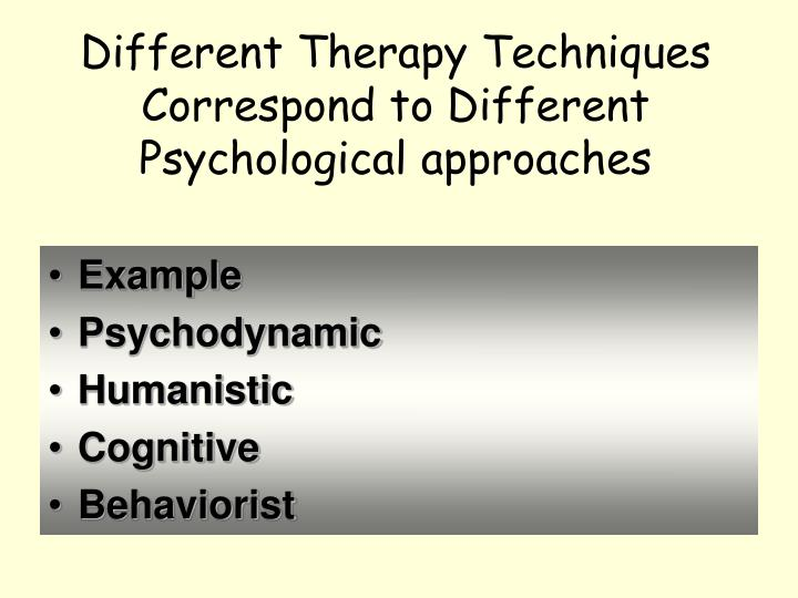 behaviourism and the psychodynamic approach psychology essay As psychology abnormality approaches mind map ocr as psychology: core studies - psychodynamic perspective (3) question 5 - methodology of the psychodynamic approach.