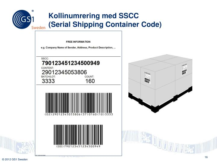 Sscc18 Serial Shipping Container 15