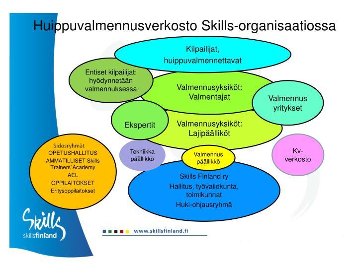 Huippuvalmennusverkosto skills organisaatiossa