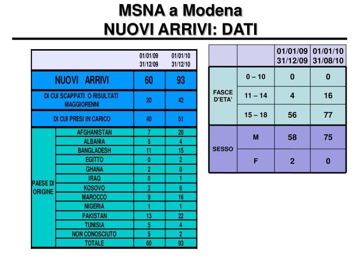 MSNA a Modena