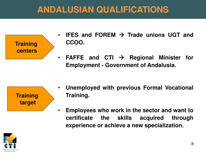 ANDALUSIAN QUALIFICATIONS