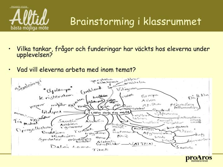 Brainstorming i klassrummet