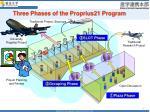 three phases of the proprius21 program