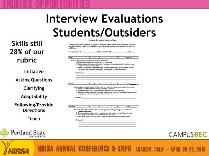 Interview Evaluations Students/Outsiders