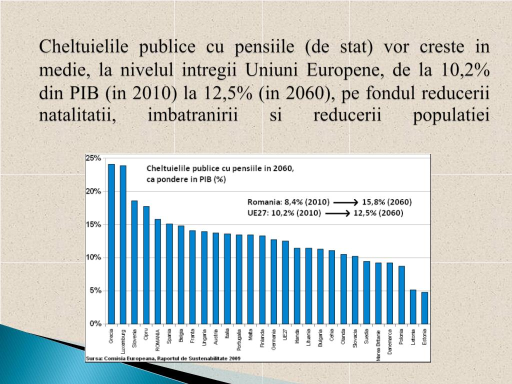 PPT - Sistemul de asigurari sociale Romania-Olanda-UE