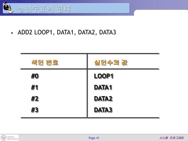 ADD2 LOOP1, DATA1, DATA2, DATA3