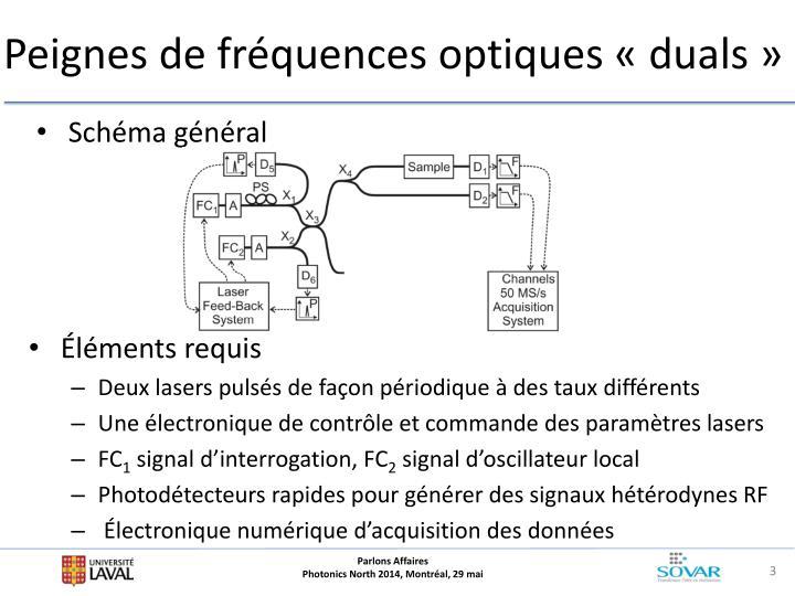 Peignes de fr quences optiques duals