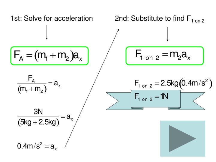 1st: Solve for acceleration           2nd: Substitute to find F