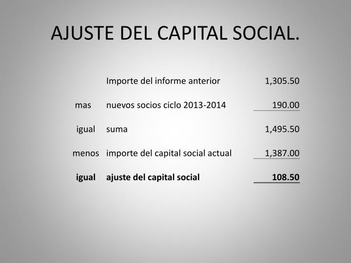 AJUSTE DEL CAPITAL SOCIAL.
