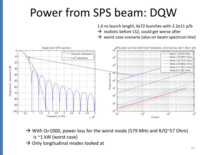 Power from SPS beam: DQW