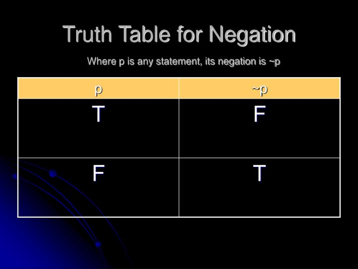 Truth Table for Negation