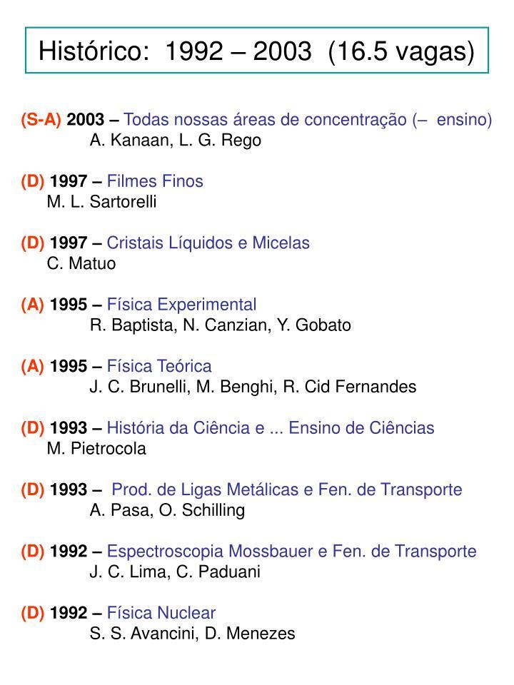 Hist rico 1992 2003 16 5 vagas