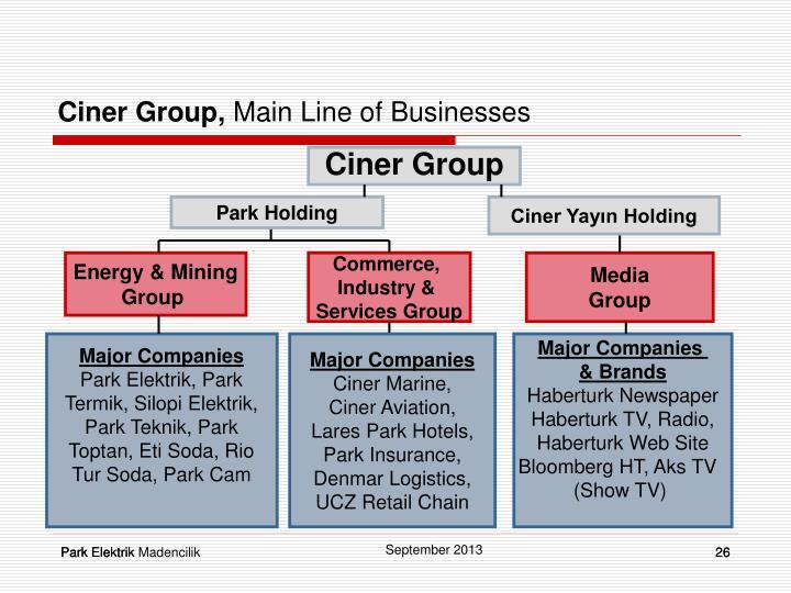 Ciner Group,