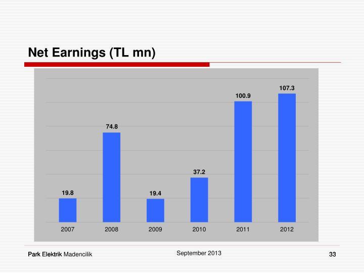 Net Earnings (TL mn)