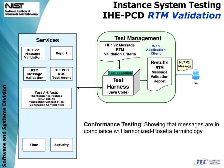 Instance System Testing