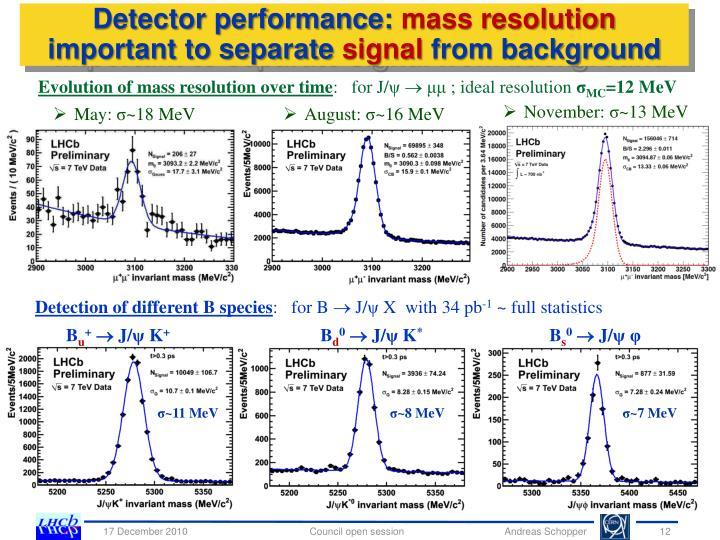 Detector performance: