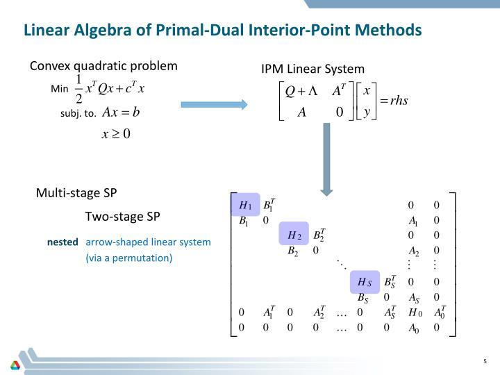 Linear Algebra of Primal-Dual Interior-Point Methods