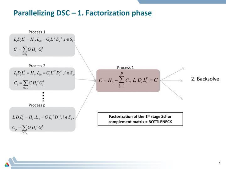 Parallelizing DSC – 1. Factorization phase