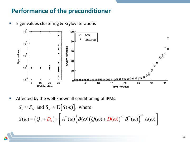 Performance of the preconditioner