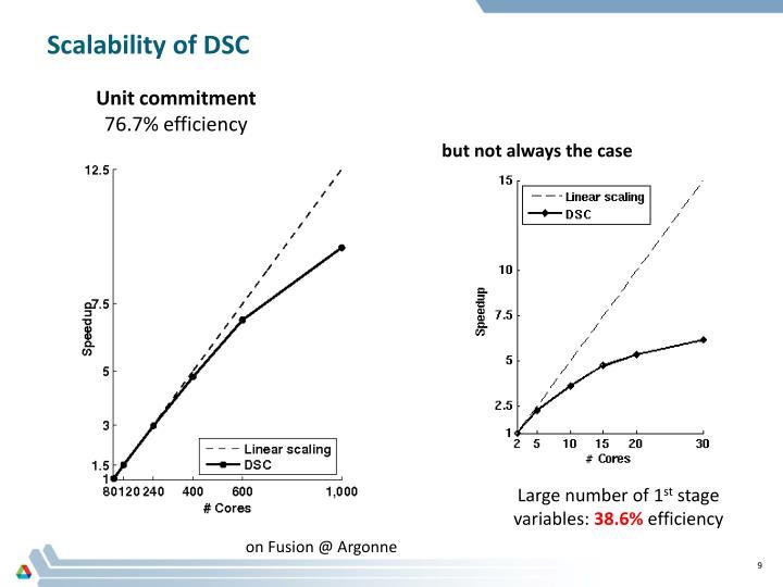 Scalability of DSC
