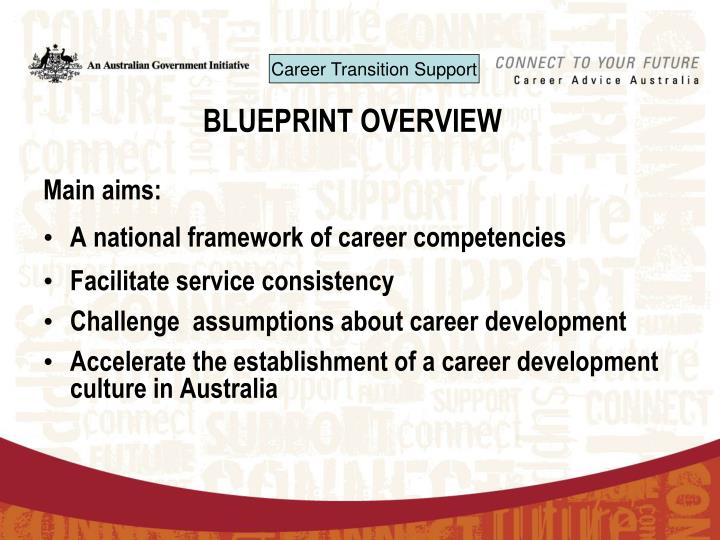 Ppt australian blueprint for career development the blueprint blueprint overview career transition support malvernweather Gallery