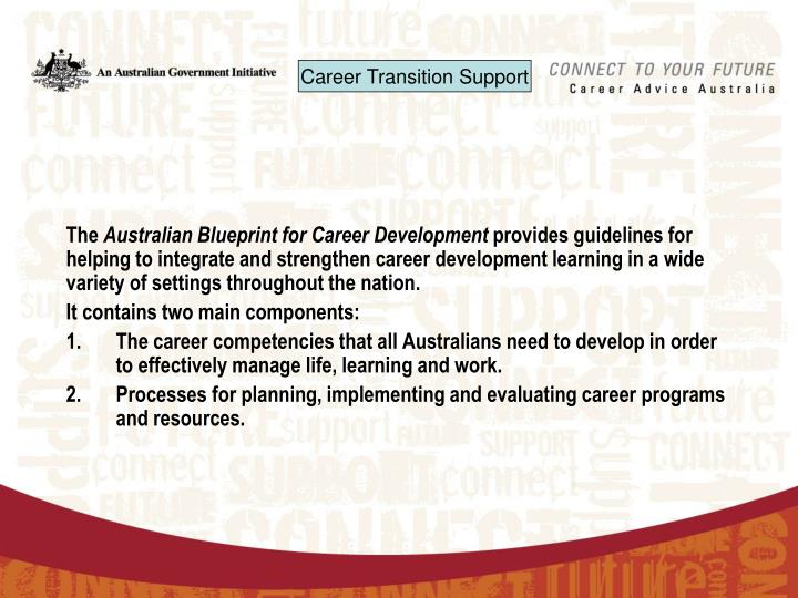 Ppt australian blueprint for career development the blueprint the australian blueprint for career development provides guidelines malvernweather Image collections