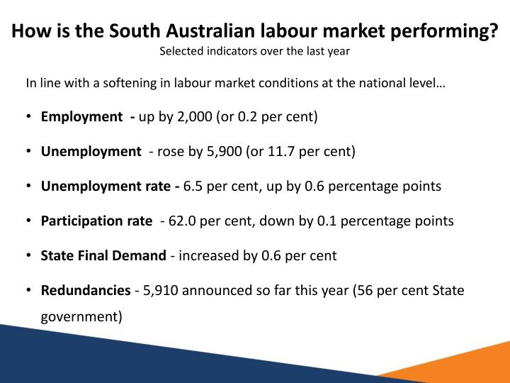 How is the south australian labour market performing selected indicators over the last year