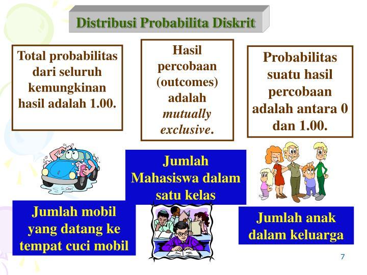 Distribusi Probabilita Diskrit