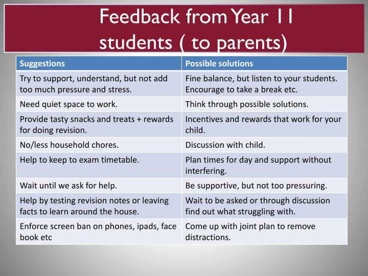 Feedback from Year 11 students ( to parents)