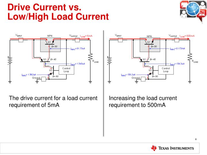 The drive current for a load current requirement of 5mA