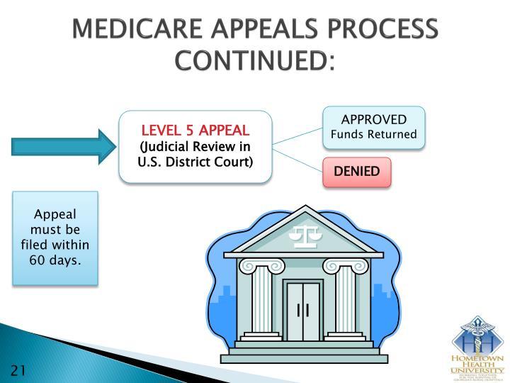 MEDICARE APPEALS PROCESS CONTINUED: