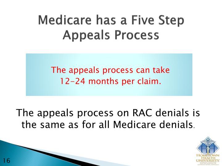 Medicare has a Five Step Appeals Process