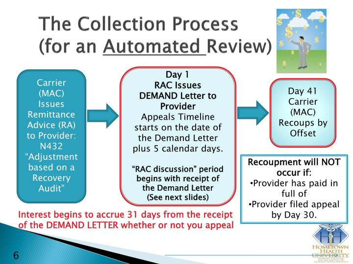 The Collection Process