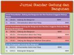 jurnal standar gedung dan bangunan