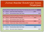 jurnal standar konstruksi dalam pengerjaan