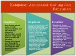 kebijakan akuntansi gedung dan bangunan